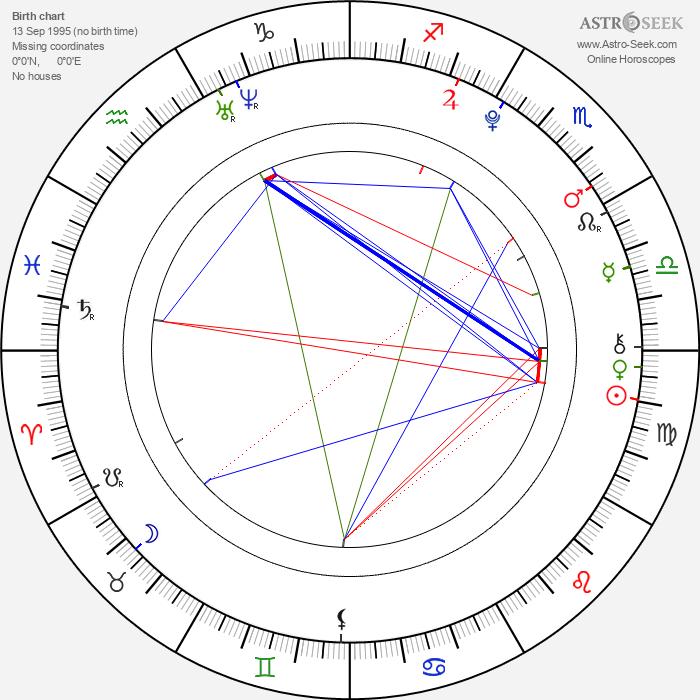 Robbie Kay - Astrology Natal Birth Chart