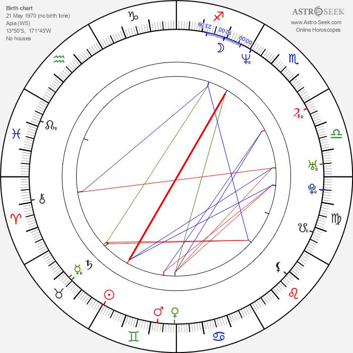 Robbie Magasiva - Astrology Natal Birth Chart