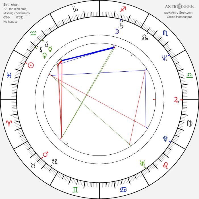 Robert Bathurst - Astrology Natal Birth Chart