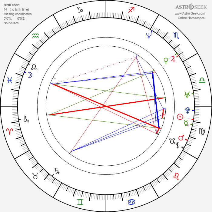 Robert Ben Garant - Astrology Natal Birth Chart