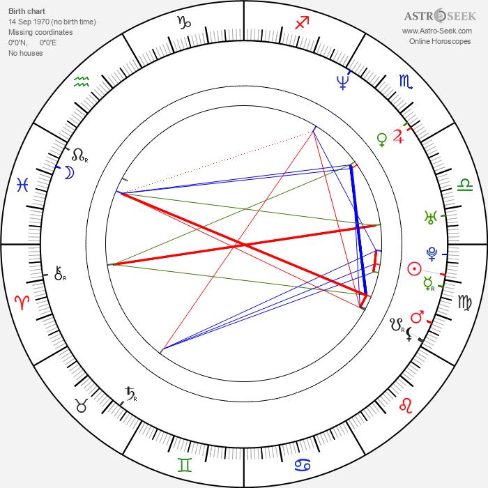 Robert Ben Garant - Astrology Natal Birth Chart