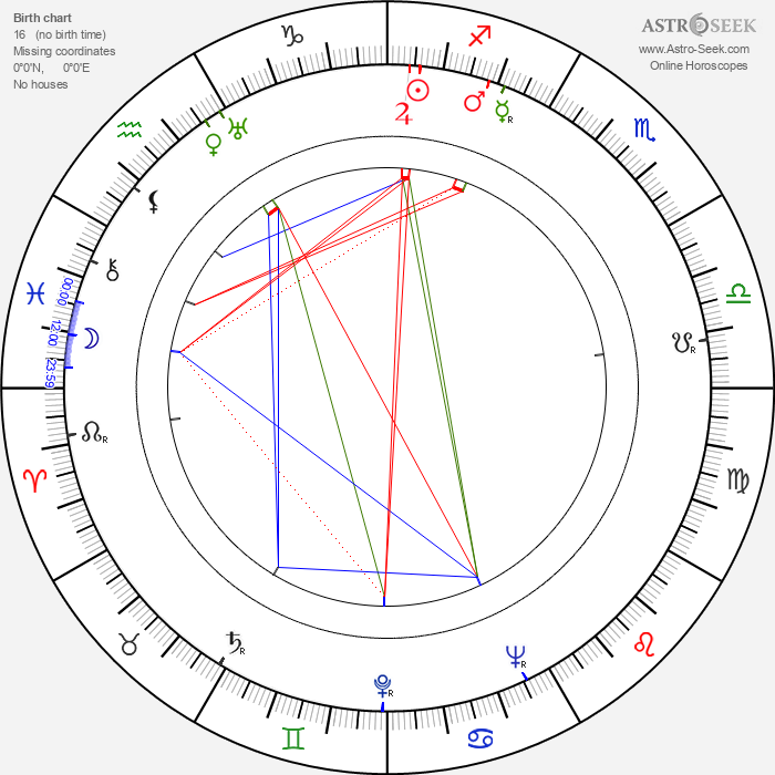 Robert Berri - Astrology Natal Birth Chart