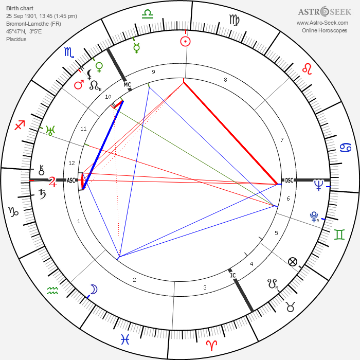 Robert Bresson - Astrology Natal Birth Chart