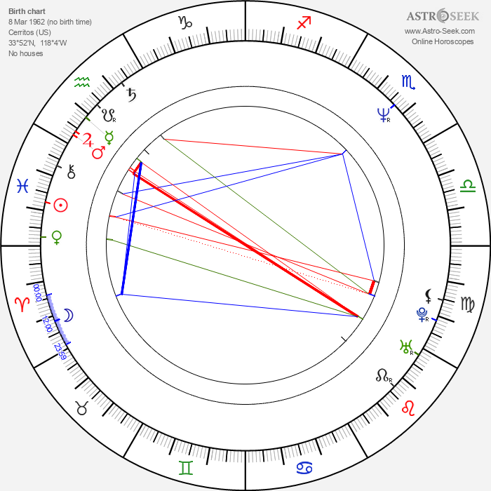Robert Brian Wilson - Astrology Natal Birth Chart