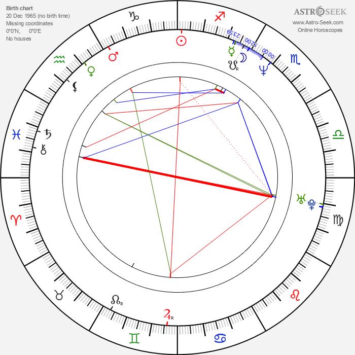 Robert Cavanah - Astrology Natal Birth Chart