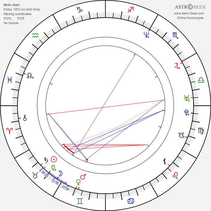 Robert Clarke - Astrology Natal Birth Chart