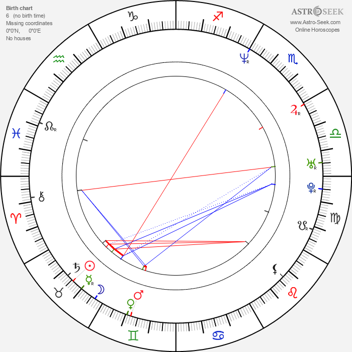 Robert Clarke - Astrology Natal Birth Chart