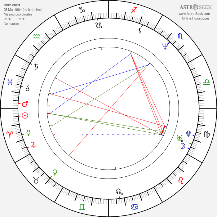 Robert Crombie - Astrology Natal Birth Chart