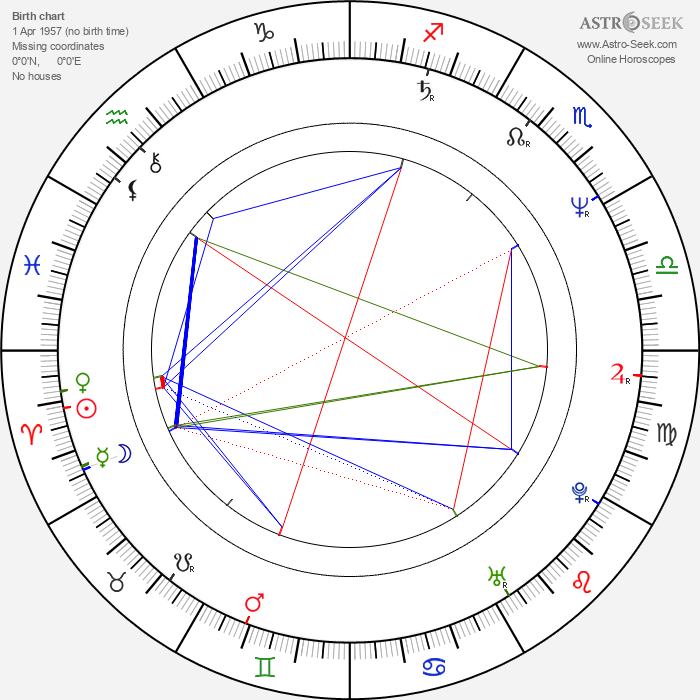 Robert Curtis Brown - Astrology Natal Birth Chart
