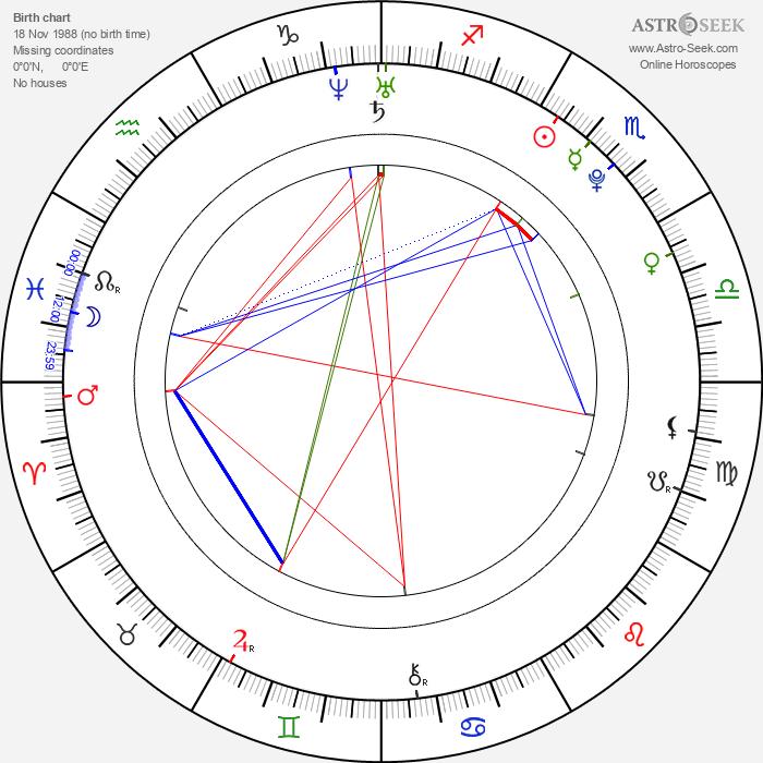 Robert de Hoog - Astrology Natal Birth Chart