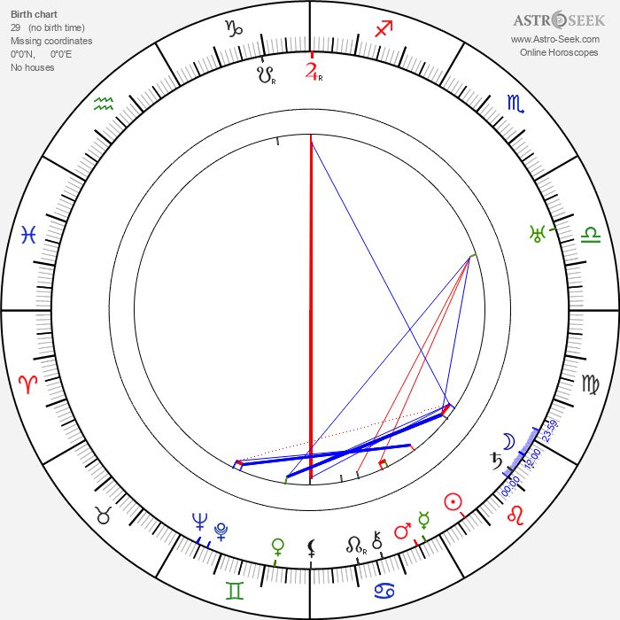 Robert de Roquebrune - Astrology Natal Birth Chart