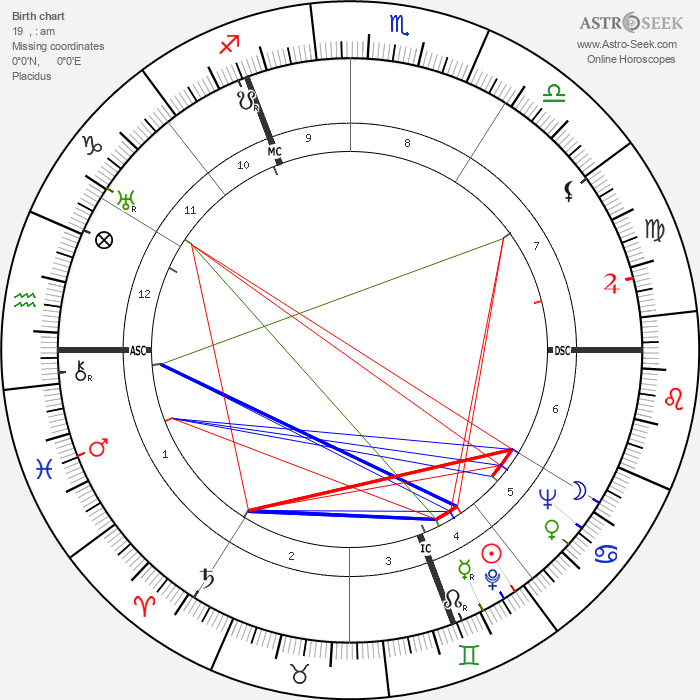 Robert Defossé - Astrology Natal Birth Chart