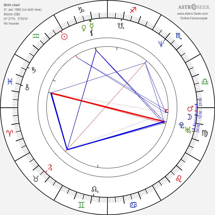 Robert del Naja - Astrology Natal Birth Chart