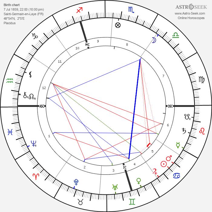 Robert Demachy - Astrology Natal Birth Chart