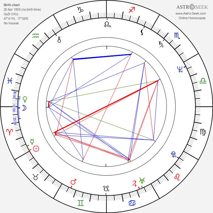 Róbert Dolák-Saly - Astrology Natal Birth Chart