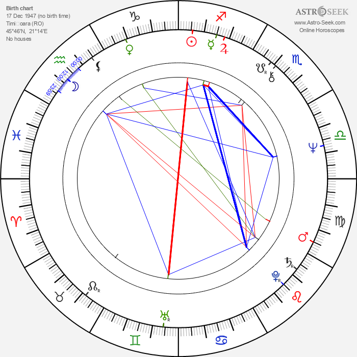 Robert Dornhelm - Astrology Natal Birth Chart