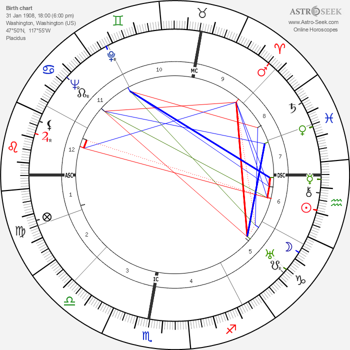 Robert Emmett Cantwell - Astrology Natal Birth Chart