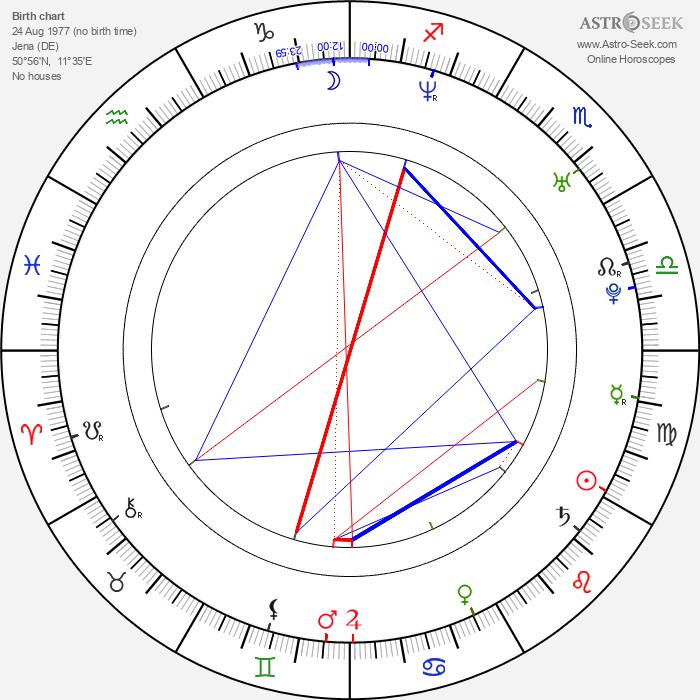 Robert Enke - Astrology Natal Birth Chart