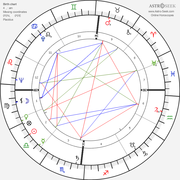 Robert Eugene Bush - Astrology Natal Birth Chart