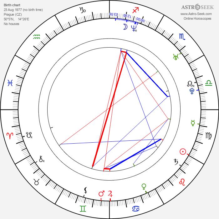 Robert Fischmann - Astrology Natal Birth Chart