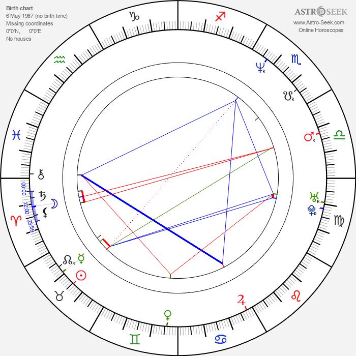 Robert Floyd - Astrology Natal Birth Chart