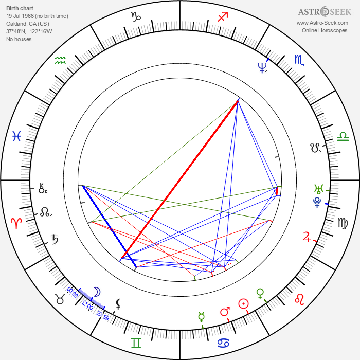 Robert Flynn - Astrology Natal Birth Chart