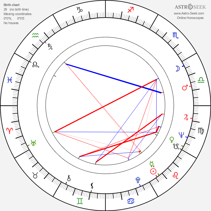 Robert Fuller - Astrology Natal Birth Chart