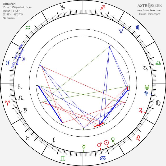 Robert Gant - Astrology Natal Birth Chart