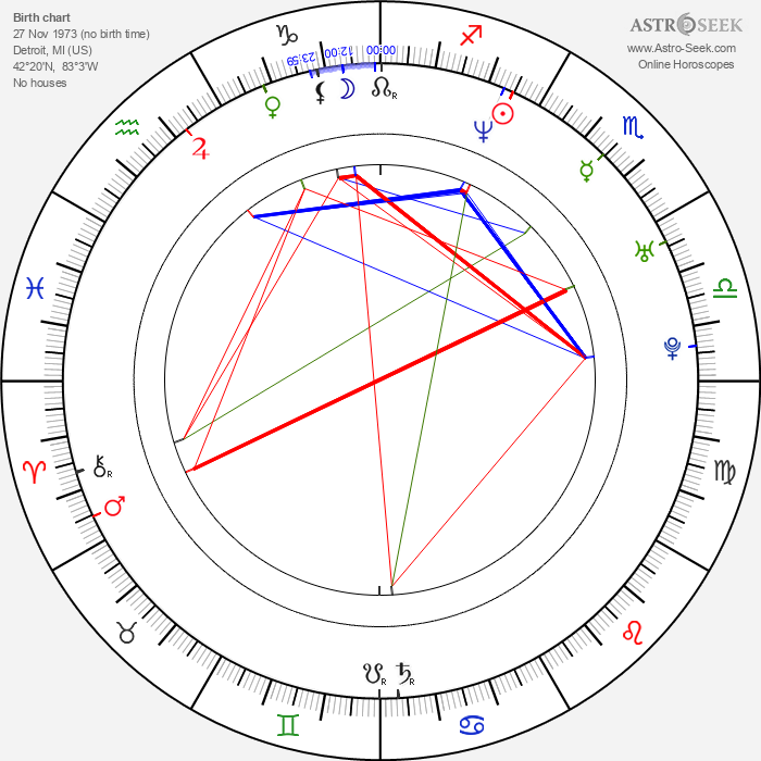 Robert Hall - Astrology Natal Birth Chart