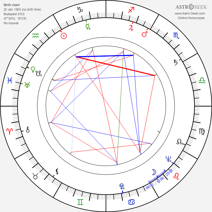 Robert Halmi Sr. - Astrology Natal Birth Chart