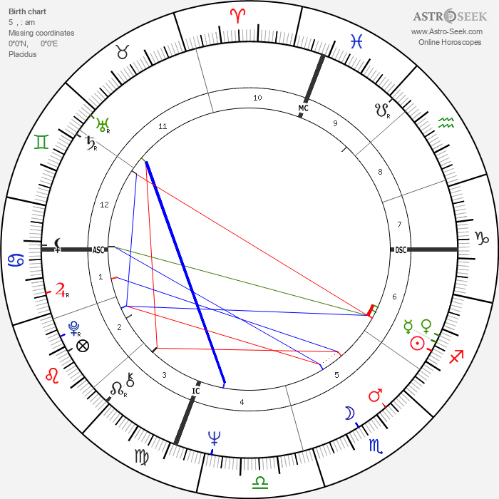 Robert Hand - Astrology Natal Birth Chart