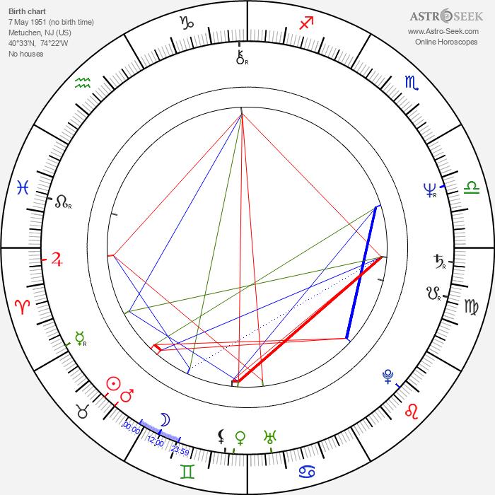 Robert Hegyes - Astrology Natal Birth Chart