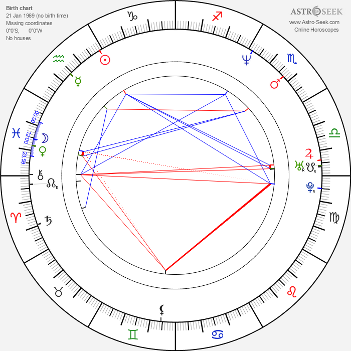 Robert Hlavatý - Astrology Natal Birth Chart