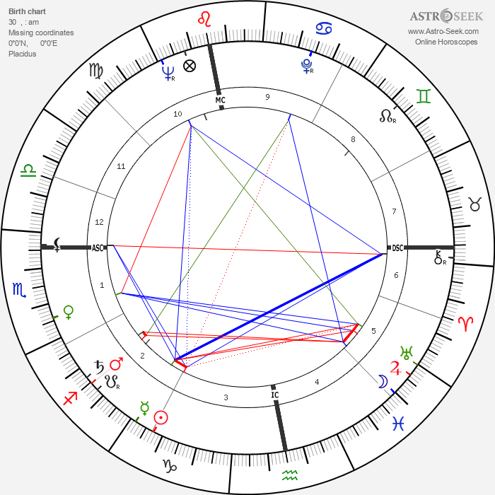 Robert Hossein - Astrology Natal Birth Chart