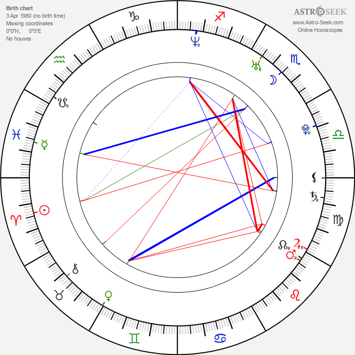 Robert Hy Gorman - Astrology Natal Birth Chart