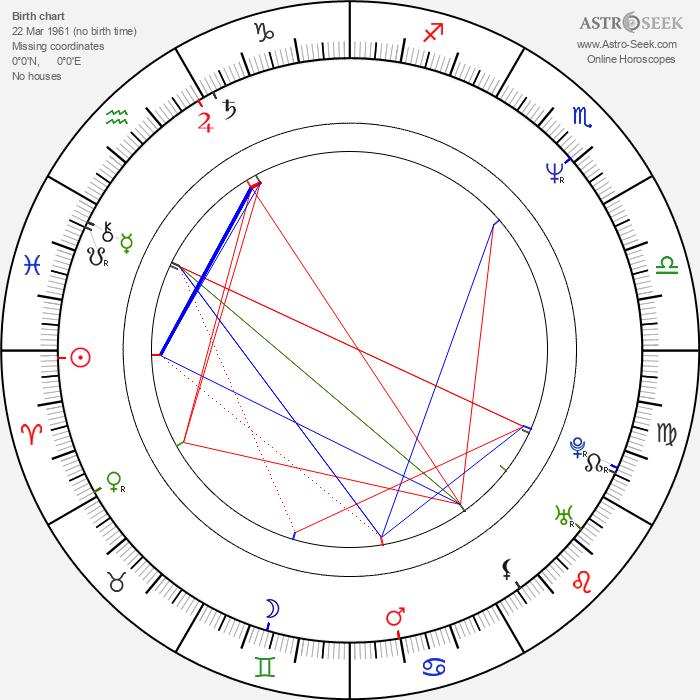 Robert Janowski - Astrology Natal Birth Chart