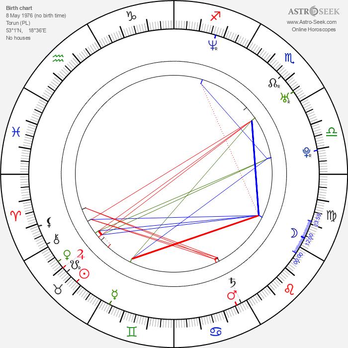 Robert Jarociński - Astrology Natal Birth Chart
