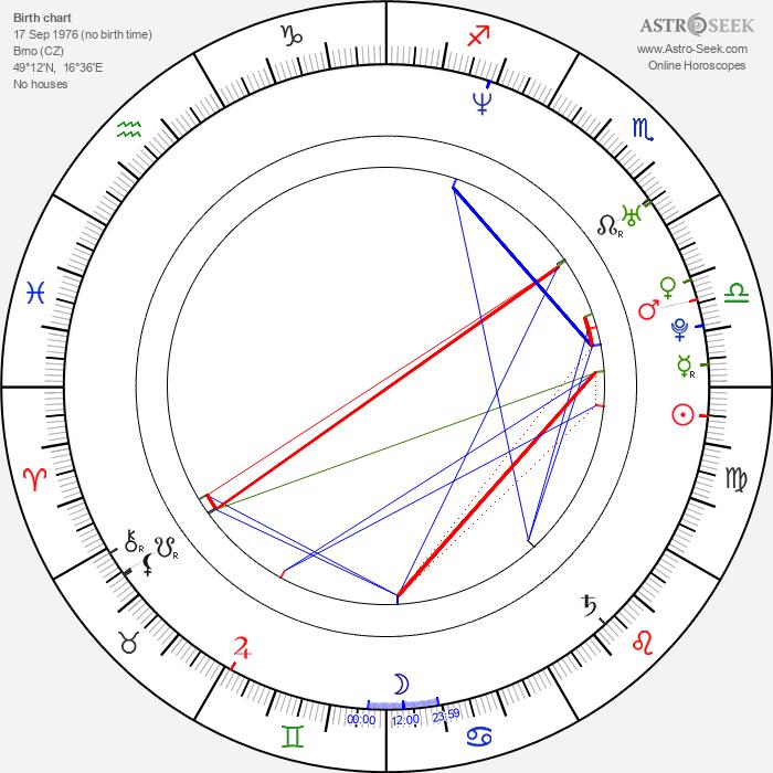 Robert Jícha - Astrology Natal Birth Chart