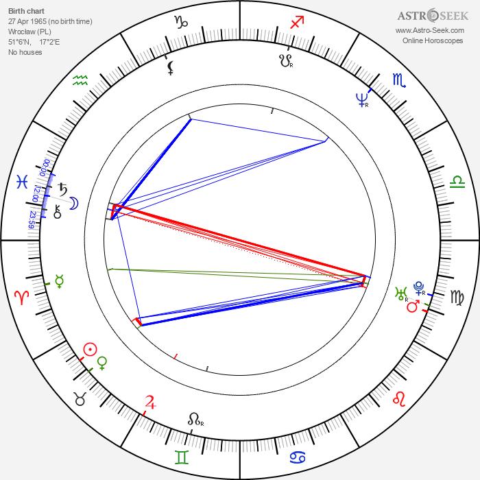 Robert Kowalski - Astrology Natal Birth Chart