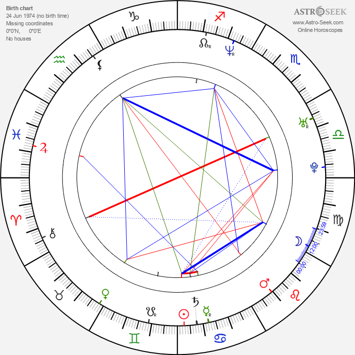 Robert Kudelski - Astrology Natal Birth Chart