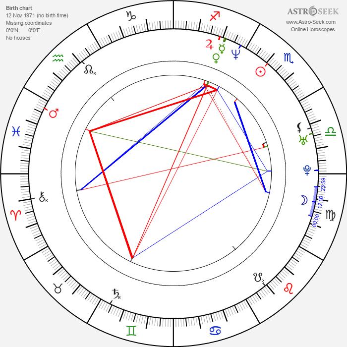 Robert Lawrenson - Astrology Natal Birth Chart