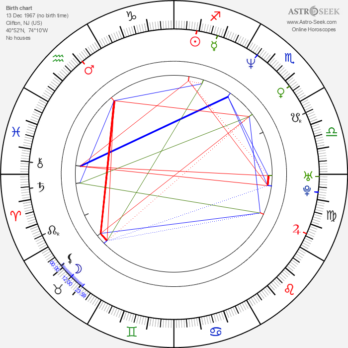 Robert Leeshock - Astrology Natal Birth Chart