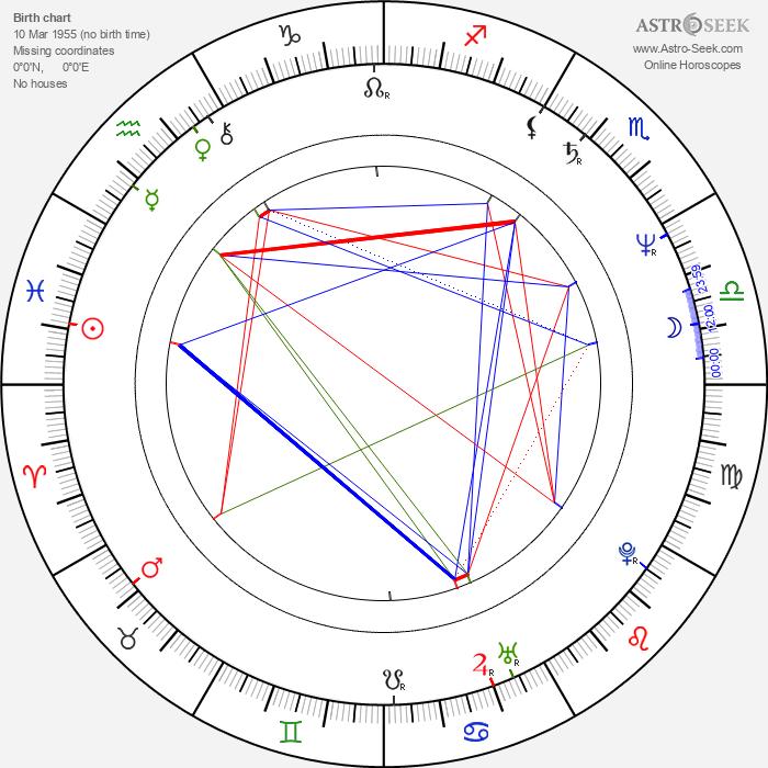 Robert Leroy Smith - Astrology Natal Birth Chart