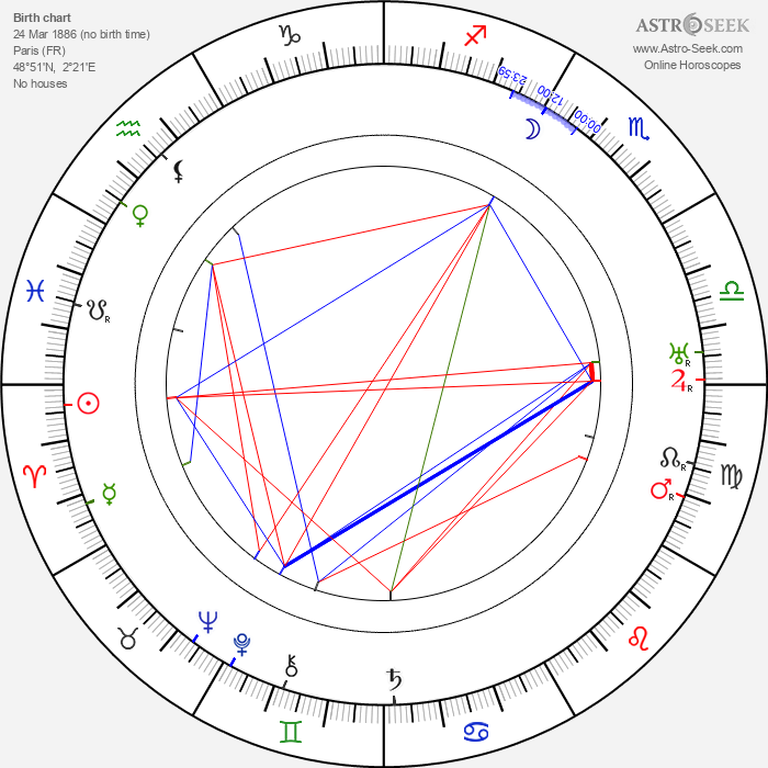 Robert Mallet-Stevens - Astrology Natal Birth Chart