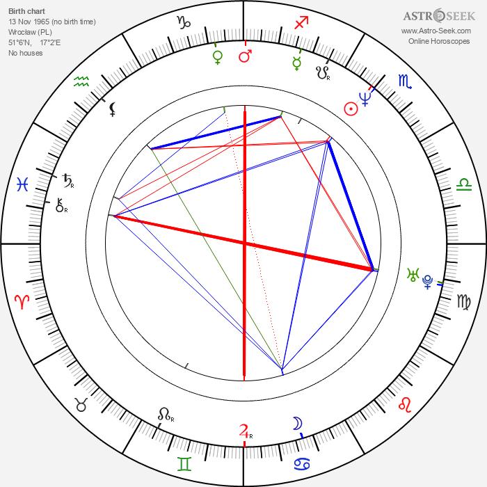 Robert Moskwa - Astrology Natal Birth Chart