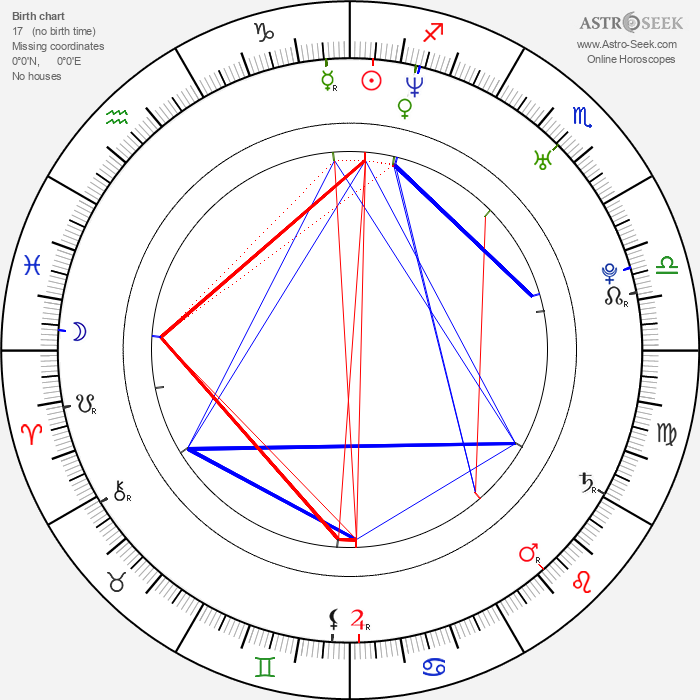Robert Nelson - Astrology Natal Birth Chart