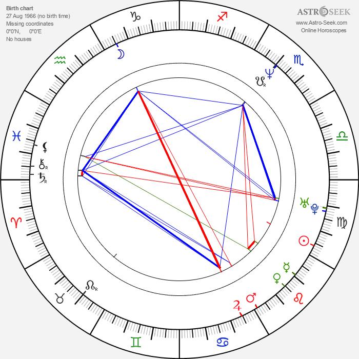 Robert Oey - Astrology Natal Birth Chart