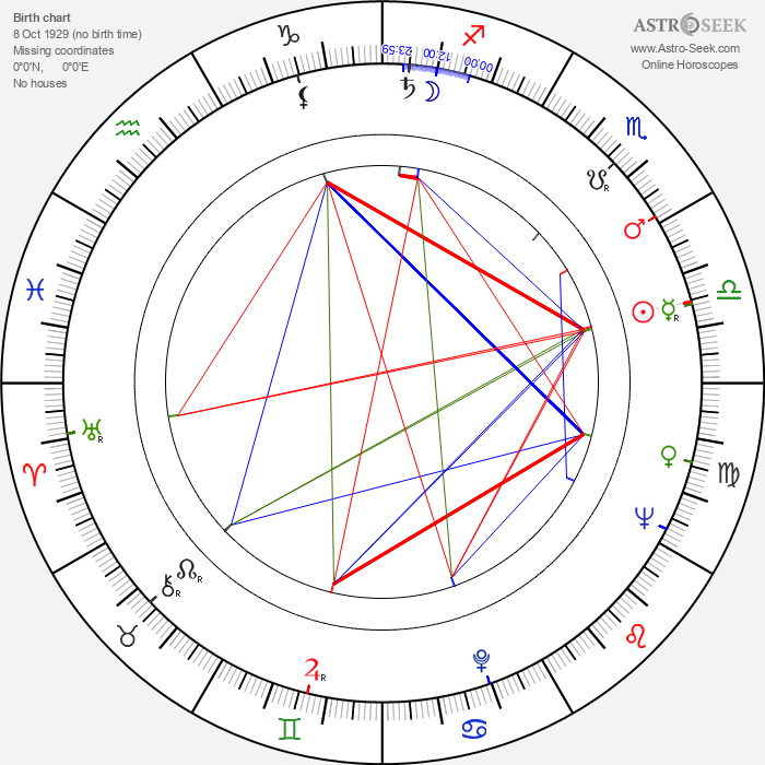 Robert P. Davis - Astrology Natal Birth Chart