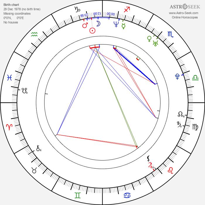 Robert Piskórz - Astrology Natal Birth Chart