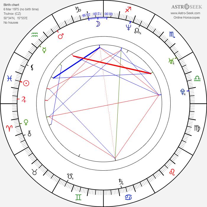 Robert Rosenberg - Astrology Natal Birth Chart